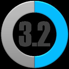 reiting-3.2