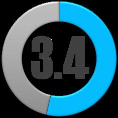 reiting-3.4