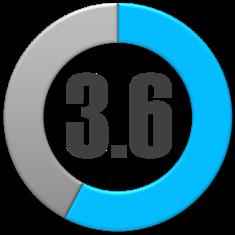 reiting-3.6