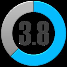 reiting-3.8