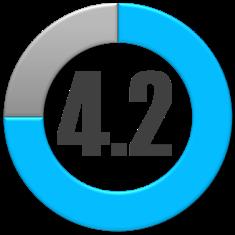 reiting-4.2