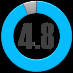 reiting-4.8