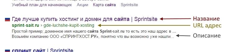 Спринт-сайт.ру в результатах поиска.