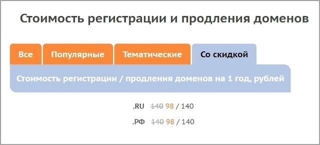 Акции на регистрацию доменов от Sprinthost.ru по 90 рублей.