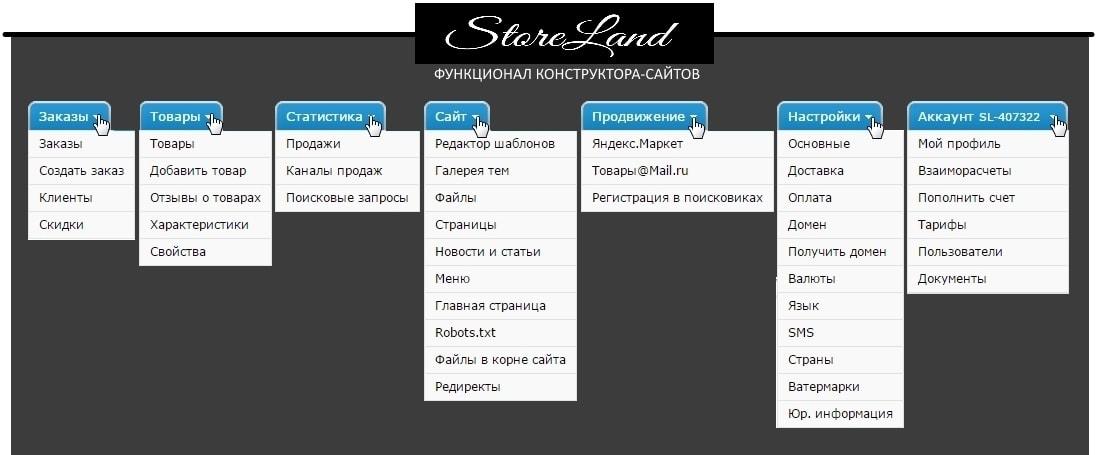 Здесь вы можете просмотреть полный перечень всего функционала, что предоставляет вам онлайн-конструктор-магазинов от компании Storelend.ru